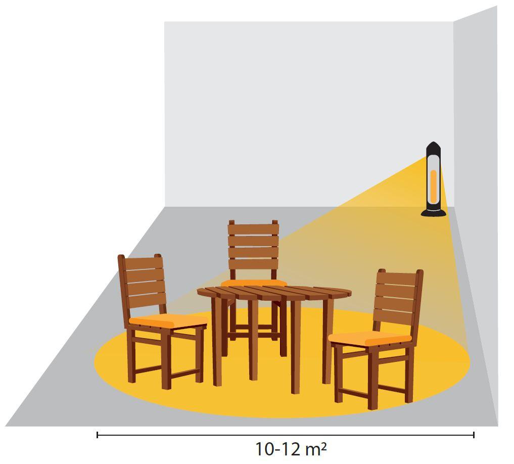 Infrasarkanie sildītāji terasēm un telpām